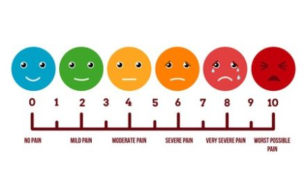 KNOW YOUR PAIN IN ORDER TO GAIN
